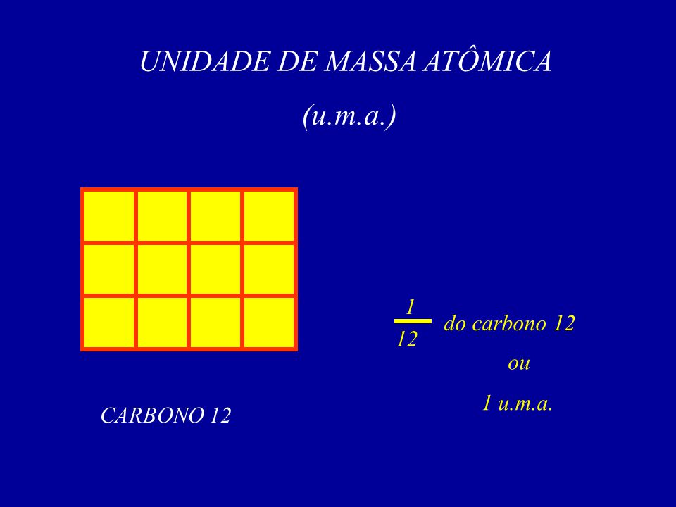 1 12 do carbono 12 ou 1 u.m.a. UNIDADE DE MASSA ATÔMICA (u.m.a.) CARBONO 12