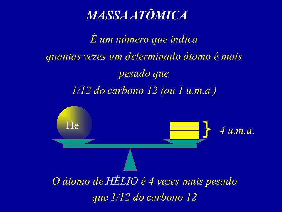 MASSA ATÔMICA É um número que indica quantas vezes um determinado átomo é mais pesado que 1/12 do carbono 12 (ou 1 u.m.a ) He 4 u.m.a. O átomo de HÉLI