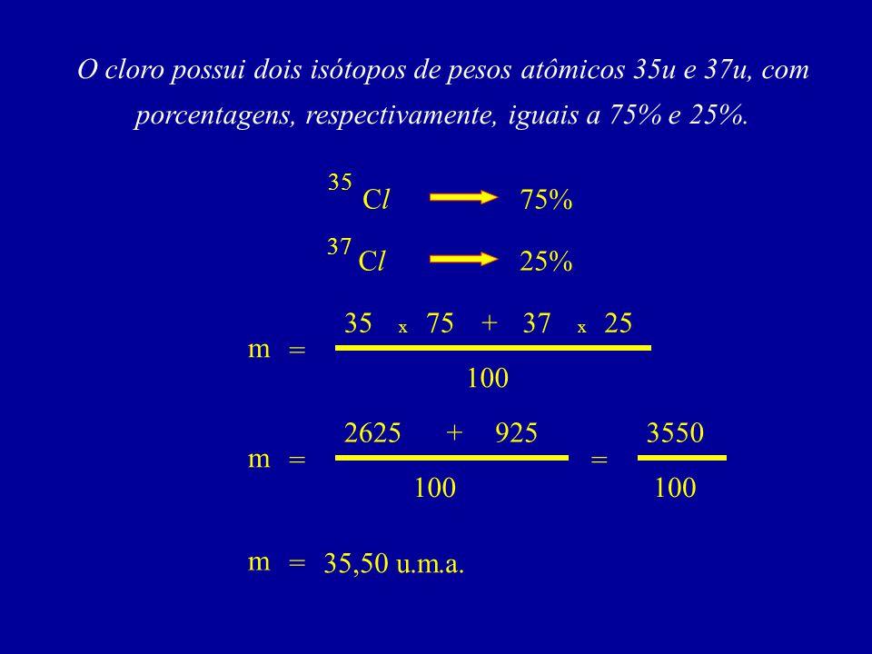 O cloro possui dois isótopos de pesos atômicos 35u e 37u, com porcentagens, respectivamente, iguais a 75% e 25%. 35 ClCl ClCl 37 75% 25% m = 35 x 100