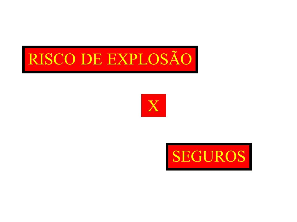 RISCO DE EXPLOSÃO X SEGUROS