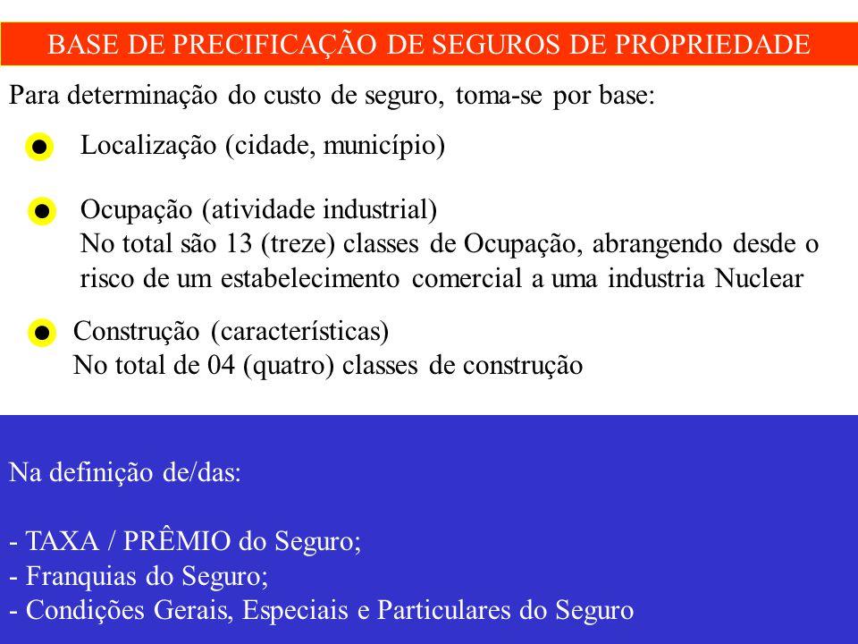 BASE DE PRECIFICAÇÃO DE SEGUROS DE PROPRIEDADE Para determinação do custo de seguro, toma-se por base: Localização (cidade, município) Ocupação (ativi