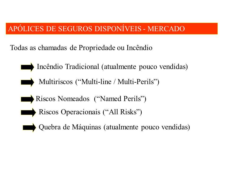 DIFERENCIAÇÃO ENTRE APÓLICES Quebra de Máquinas Incêndio Tradicional (atualmente pouco vendidas) Multiriscos / Riscos Nomeados ou Riscos Operacionais Cobertura para Explosão QUÍMICA exclusivamente Cobertura para Explosão FÍSICA ou SECA exclusivamente Cobertura para Explosão QUÍMICA / FÍSICA ou SECA Consideradas no BRASIL apólices mais ANTIGAS Consideradas no BRASIL apólices mais MODERNAS