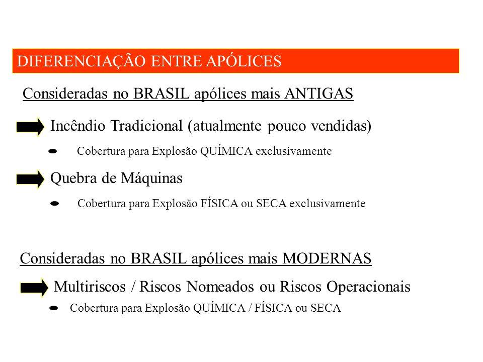 DIFERENCIAÇÃO ENTRE APÓLICES Quebra de Máquinas Incêndio Tradicional (atualmente pouco vendidas) Multiriscos / Riscos Nomeados ou Riscos Operacionais