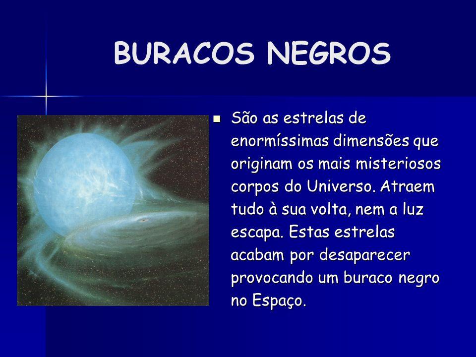 BURACOS NEGROS São as estrelas de enormíssimas dimensões que originam os mais misteriosos corpos do Universo. Atraem tudo à sua volta, nem a luz escap