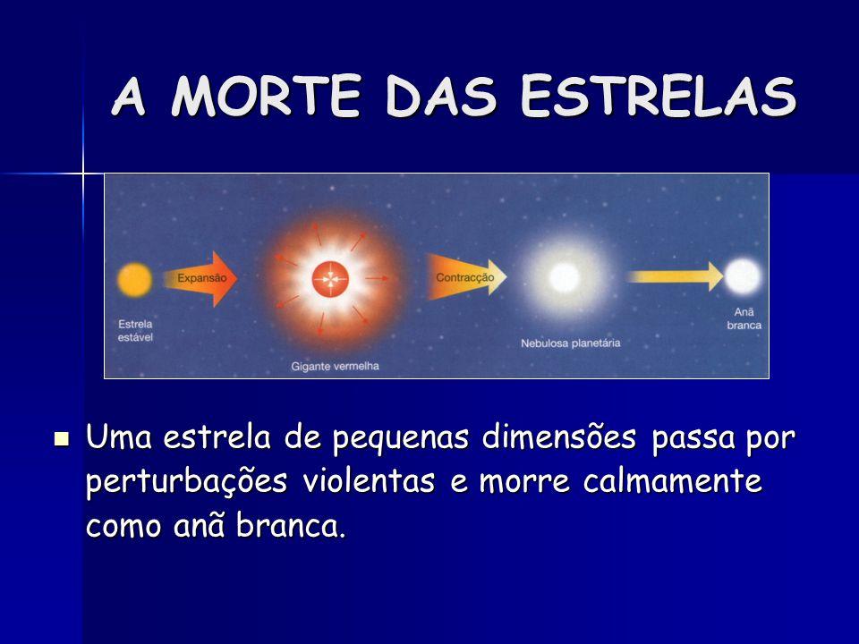 A MORTE DAS ESTRELAS Uma estrela de grandes dimensões morre destroçada por explosões violentas, podendo originar uma estrela de neutrões ou um buraco negro.