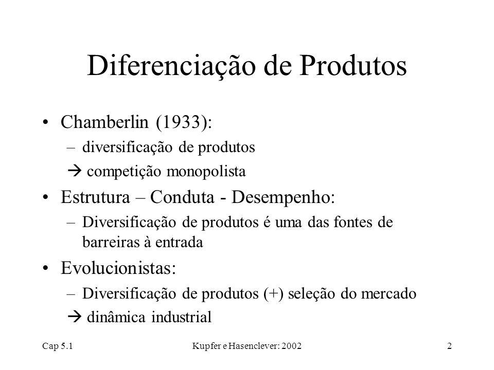 Cap 5.1Kupfer e Hasenclever: 20022 Diferenciação de Produtos Chamberlin (1933): –diversificação de produtos  competição monopolista Estrutura – Condu