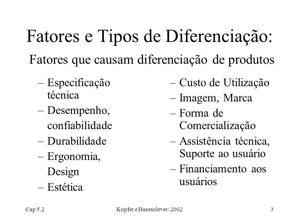 Cap 5.2Kupfer e Hasenclever: 20023 Fatores e Tipos de Diferenciação: Fatores que causam diferenciação de produtos –Especificação técnica –Desempenho,