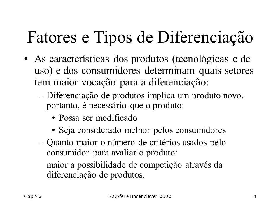 Cap 5.2Kupfer e Hasenclever: 20024 Fatores e Tipos de Diferenciação As características dos produtos (tecnológicas e de uso) e dos consumidores determi