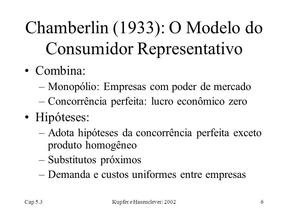 Cap 5.3Kupfer e Hasenclever: 20026 Chamberlin (1933): O Modelo do Consumidor Representativo Combina: –Monopólio: Empresas com poder de mercado –Concor