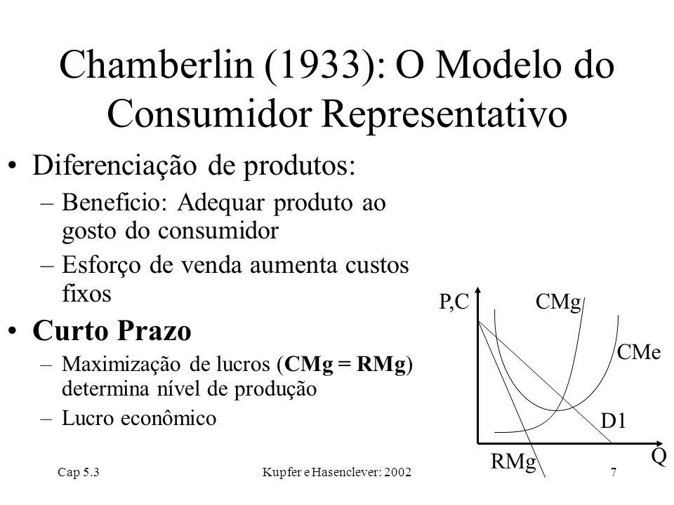 Cap 5.3Kupfer e Hasenclever: 20027 Chamberlin (1933): O Modelo do Consumidor Representativo Diferenciação de produtos: –Beneficio: Adequar produto ao