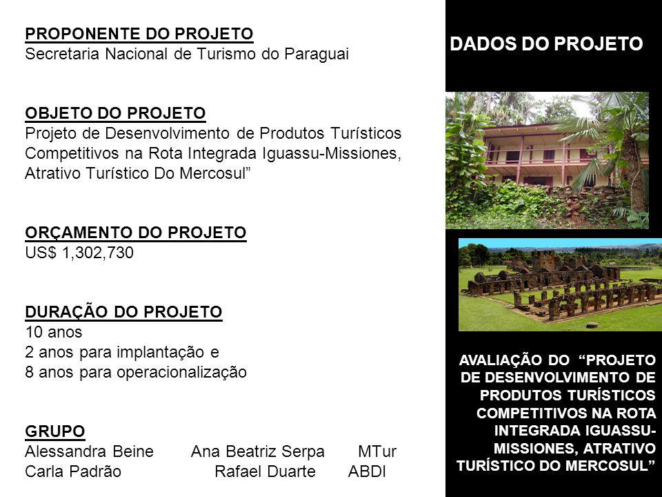 PROPONENTE DO PROJETO Secretaria Nacional de Turismo do Paraguai OBJETO DO PROJETO Projeto de Desenvolvimento de Produtos Turísticos Competitivos na Rota Integrada Iguassu-Missiones, Atrativo Turístico Do Mercosul ORÇAMENTO DO PROJETO US$ 1,302,730 DURAÇÃO DO PROJETO 10 anos 2 anos para implantação e 8 anos para operacionalização GRUPO Alessandra Beine Ana Beatriz Serpa MTur Carla Padrão Rafael Duarte ABDI DADOS DO PROJETO AVALIAÇÃO DO PROJETO DE DESENVOLVIMENTO DE PRODUTOS TURÍSTICOS COMPETITIVOS NA ROTA INTEGRADA IGUASSU- MISSIONES, ATRATIVO TURÍSTICO DO MERCOSUL