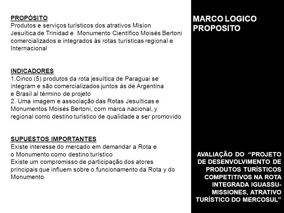 MARCO LOGICO PROPOSITO AVALIAÇÃO DO PROJETO DE DESENVOLVIMENTO DE PRODUTOS TURÍSTICOS COMPETITIVOS NA ROTA INTEGRADA IGUASSU- MISSIONES, ATRATIVO TURÍSTICO DO MERCOSUL PROPÓSITO Produtos e serviços turísticos dos atrativos Mision Jesuítica de Trinidad e Monumento Científico Moisés Bertoni comercializados e integrados às rotas turísticas regional e Internacional INDICADORES 1.Cinco (5) produtos da rota jesuítica de Paraguai se integram e são comercializados juntos às de Argentina e Brasil al término de projeto 2.