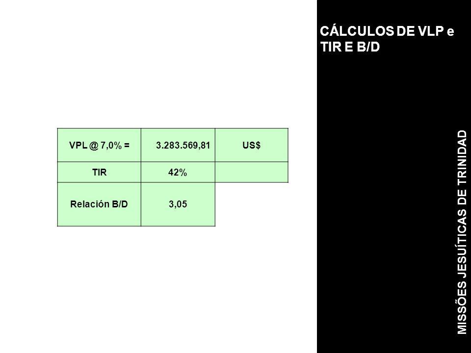 CÁLCULOS DE VLP e TIR E B/D VPL @ 7,0% =3.283.569,81US$ TIR42% Relación B/D3,05 MISSÕES JESUÍTICAS DE TRINIDAD
