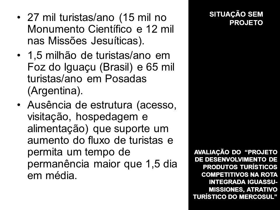 SITUAÇÃO SEM PROJETO 27 mil turistas/ano (15 mil no Monumento Científico e 12 mil nas Missões Jesuíticas). 1,5 milhão de turistas/ano em Foz do Iguaçu