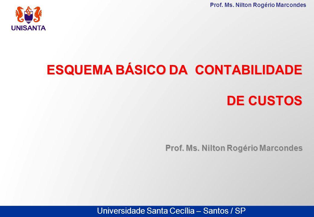 Universidade Santa Cecília – Santos / SP Prof. Ms. Nilton Rogério Marcondes ESQUEMA BÁSICO DA CONTABILIDADE DE CUSTOS Prof. Ms. Nilton Rogério Marcond