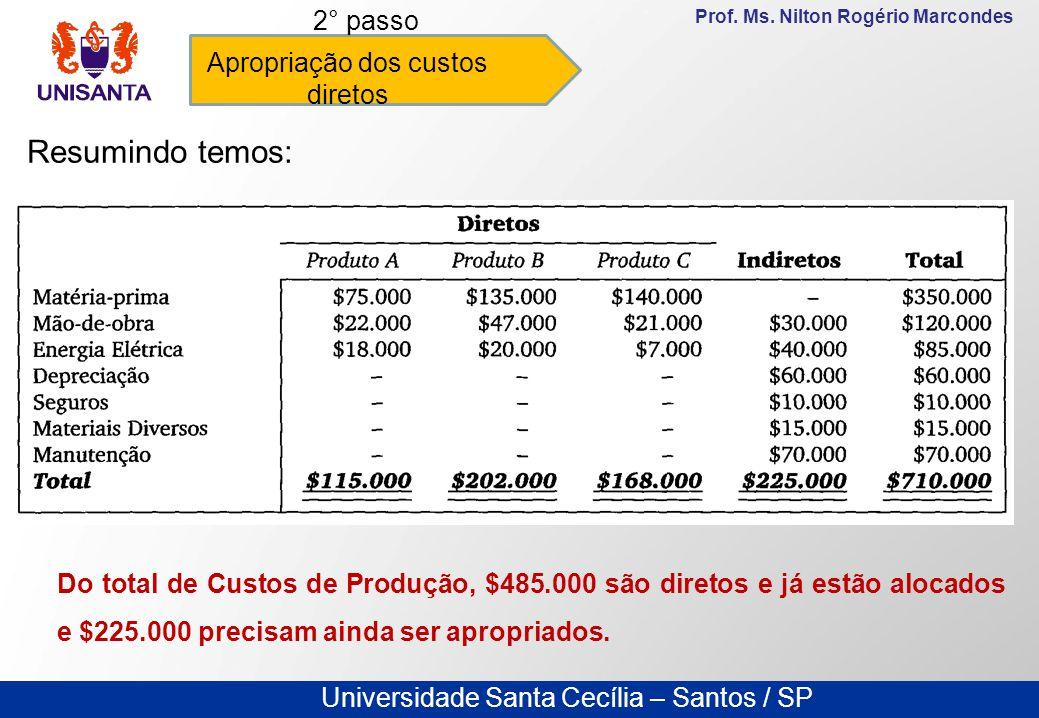 Universidade Santa Cecília – Santos / SP Prof. Ms. Nilton Rogério Marcondes Apropriação dos custos diretos 2° passo Resumindo temos: Do total de Custo