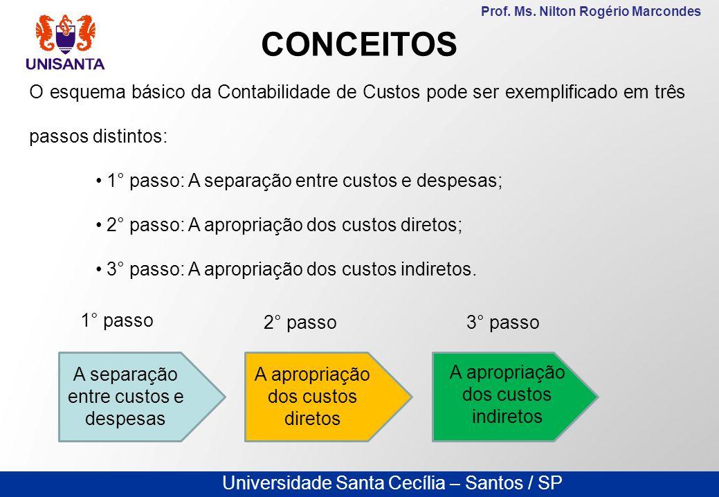 Universidade Santa Cecília – Santos / SP Prof. Ms. Nilton Rogério Marcondes CONCEITOS O esquema básico da Contabilidade de Custos pode ser exemplifica