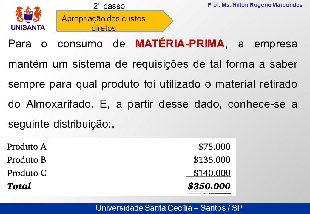 Universidade Santa Cecília – Santos / SP Prof. Ms. Nilton Rogério Marcondes Apropriação dos custos diretos 2° passo Para o consumo de MATÉRIA-PRIMA, a