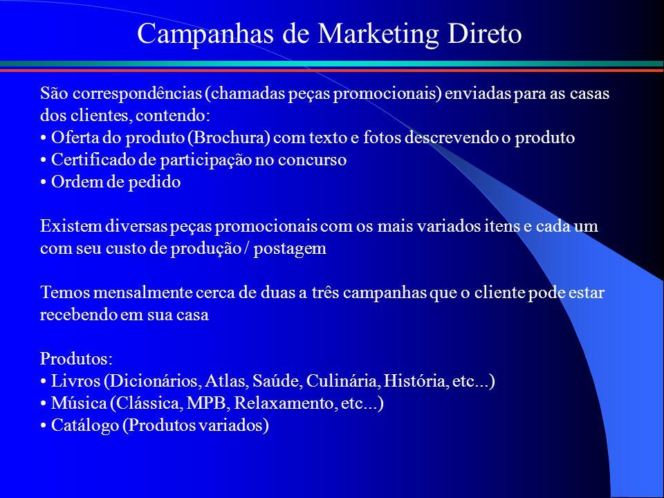 Campanhas de Marketing Direto São correspondências (chamadas peças promocionais) enviadas para as casas dos clientes, contendo: Oferta do produto (Bro