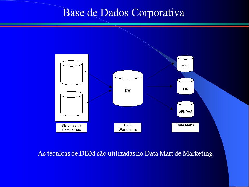 Base de Dados Corporativa As técnicas de DBM são utilizadas no Data Mart de Marketing