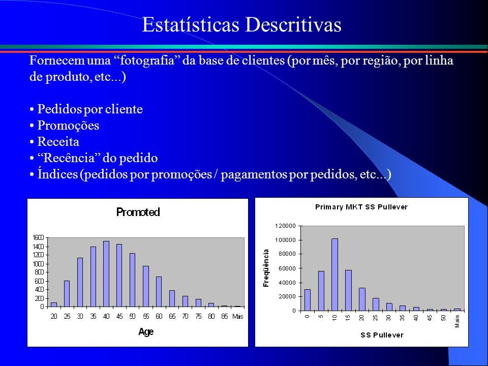 """Estatísticas Descritivas Fornecem uma """"fotografia"""" da base de clientes (por mês, por região, por linha de produto, etc...) Pedidos por cliente Promoçõ"""