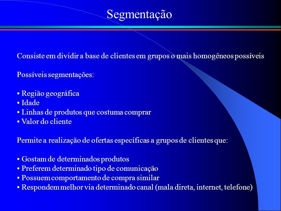 Segmentação Consiste em dividir a base de clientes em grupos o mais homogêneos possíveis Possíveis segmentações: Região geográfica Idade Linhas de pro