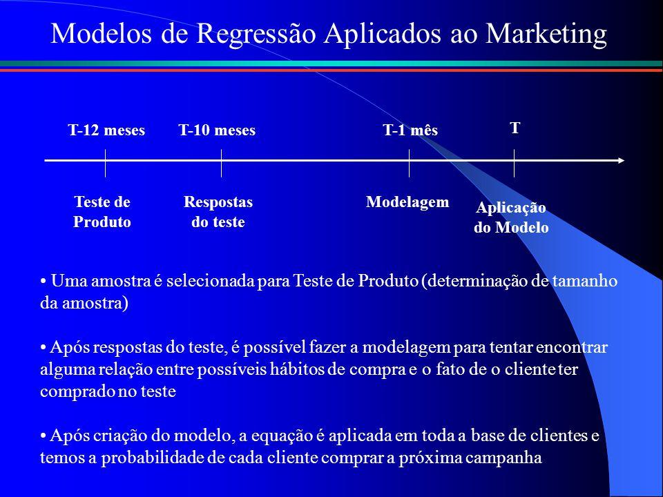 Modelos de Regressão Aplicados ao Marketing T T-1 mêsT-12 meses Teste de Produto ModelagemRespostas do teste T-10 meses Aplicação do Modelo Uma amostr