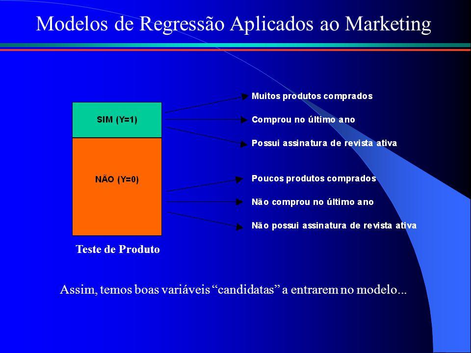 """Modelos de Regressão Aplicados ao Marketing Assim, temos boas variáveis """"candidatas"""" a entrarem no modelo... Teste de Produto"""