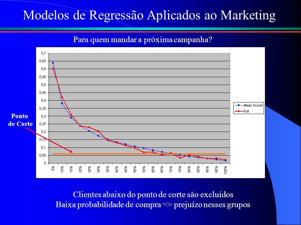 Modelos de Regressão Aplicados ao Marketing Para quem mandar a próxima campanha.