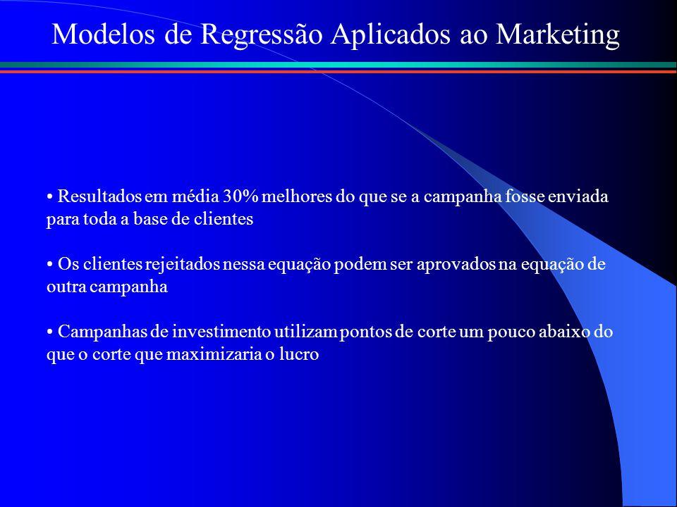 Modelos de Regressão Aplicados ao Marketing Resultados em média 30% melhores do que se a campanha fosse enviada para toda a base de clientes Os client