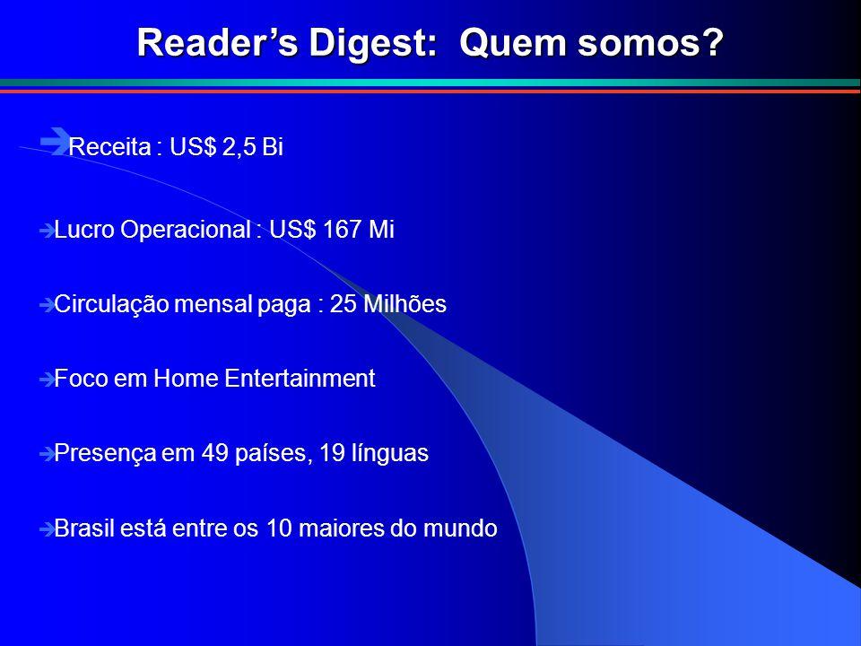  Receita : US$ 2,5 Bi è Lucro Operacional : US$ 167 Mi è Circulação mensal paga : 25 Milhões è Foco em Home Entertainment è Presença em 49 países, 19 línguas è Brasil está entre os 10 maiores do mundo Reader's Digest: Quem somos?