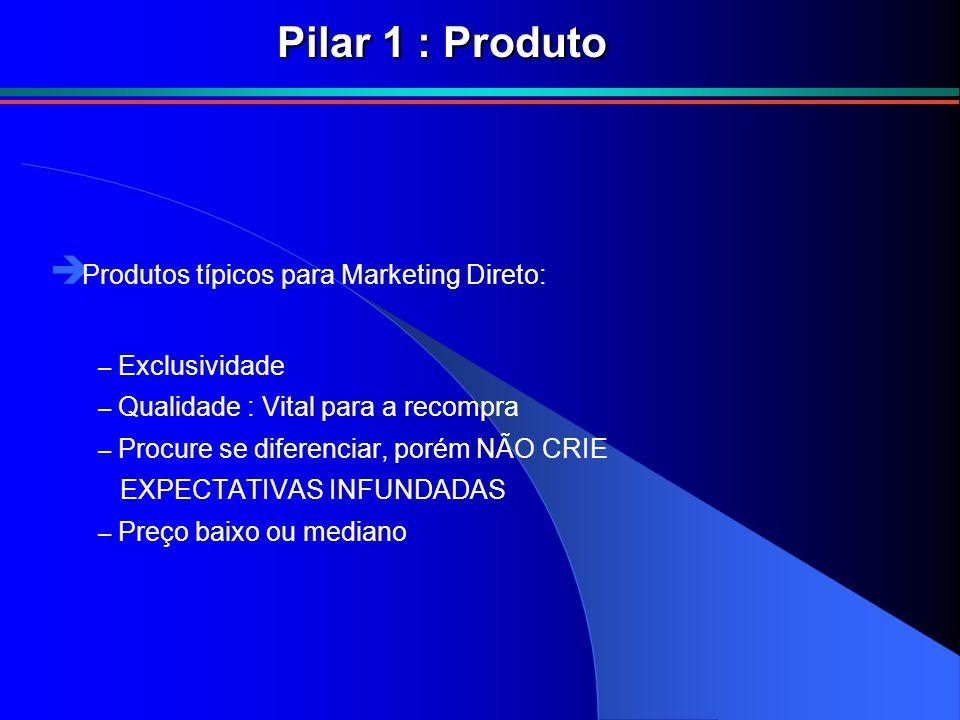  Produtos típicos para Marketing Direto: – Exclusividade – Qualidade : Vital para a recompra – Procure se diferenciar, porém NÃO CRIE EXPECTATIVAS IN