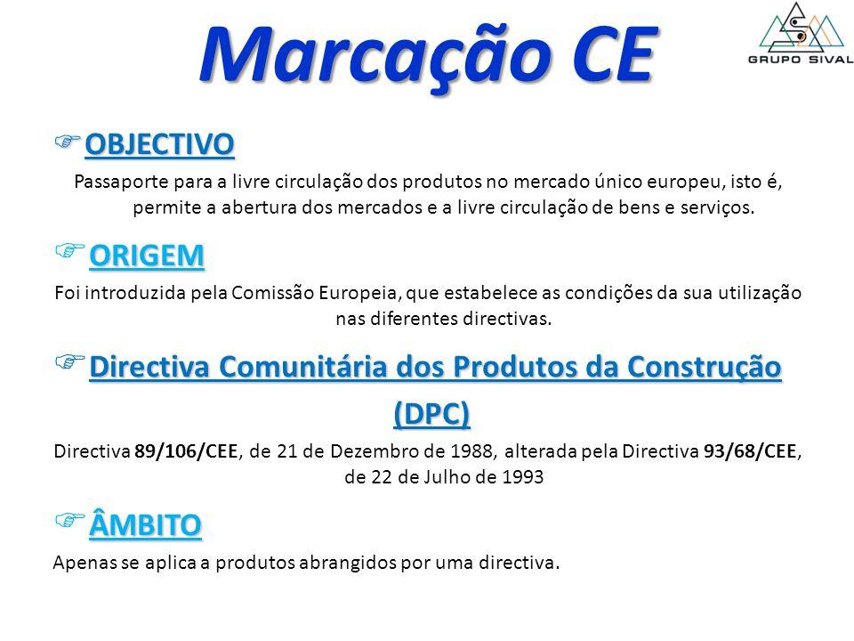  OBJECTIVO Passaporte para a livre circulação dos produtos no mercado único europeu, isto é, permite a abertura dos mercados e a livre circulação de