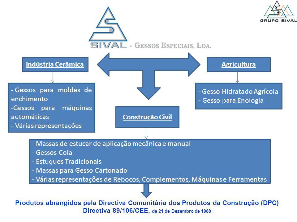 Indústria Cerâmica Construção Civil Agricultura - Gesso Hidratado Agrícola - Gesso para Enologia - Gessos para moldes de enchimento -Gessos para máqui