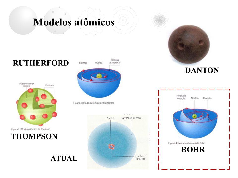 Modelos atômicos DANTON THOMPSON RUTHERFORD BOHR ATUAL