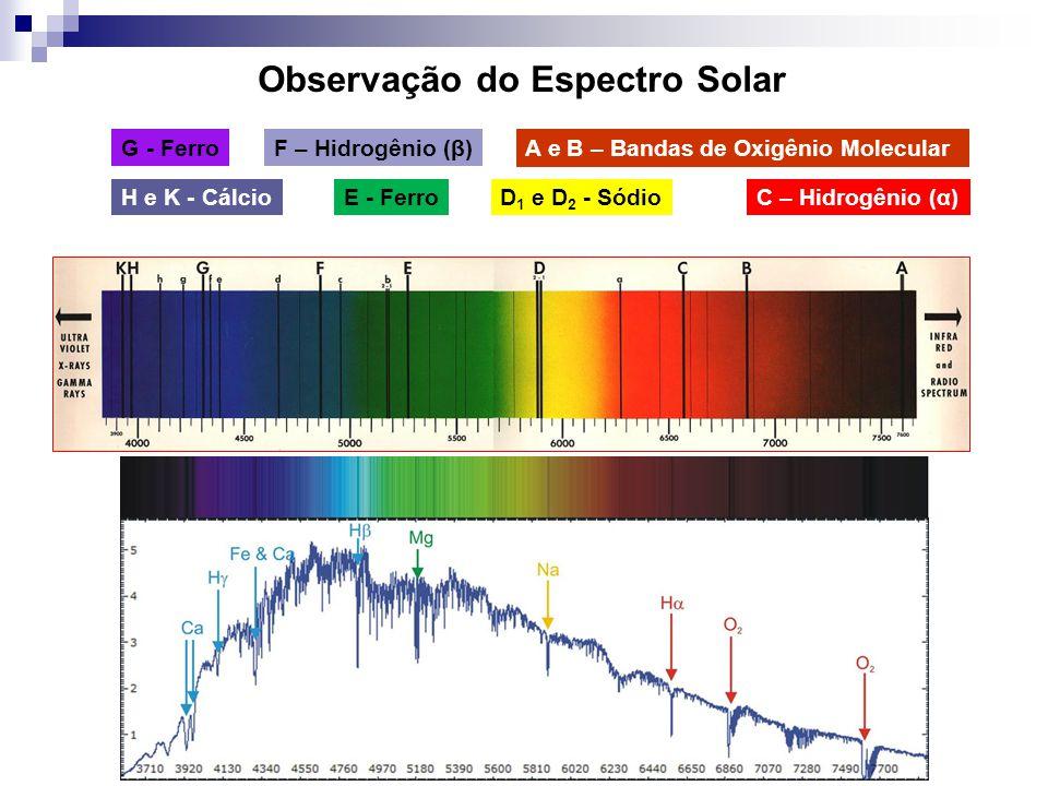 Observação do Espectro Solar A e B – Bandas de Oxigênio Molecular C – Hidrogênio (α)D 1 e D 2 - SódioE - FerroH e K - Cálcio F – Hidrogênio (β)G - Fer