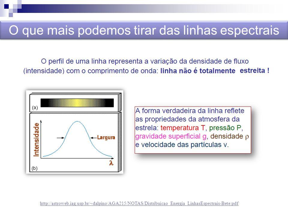 O que mais podemos tirar das linhas espectrais http://astroweb.iag.usp.br/~dalpino/AGA215/NOTAS/Distribuicao_Energia_LinhasEspectrais-Bete.pdf