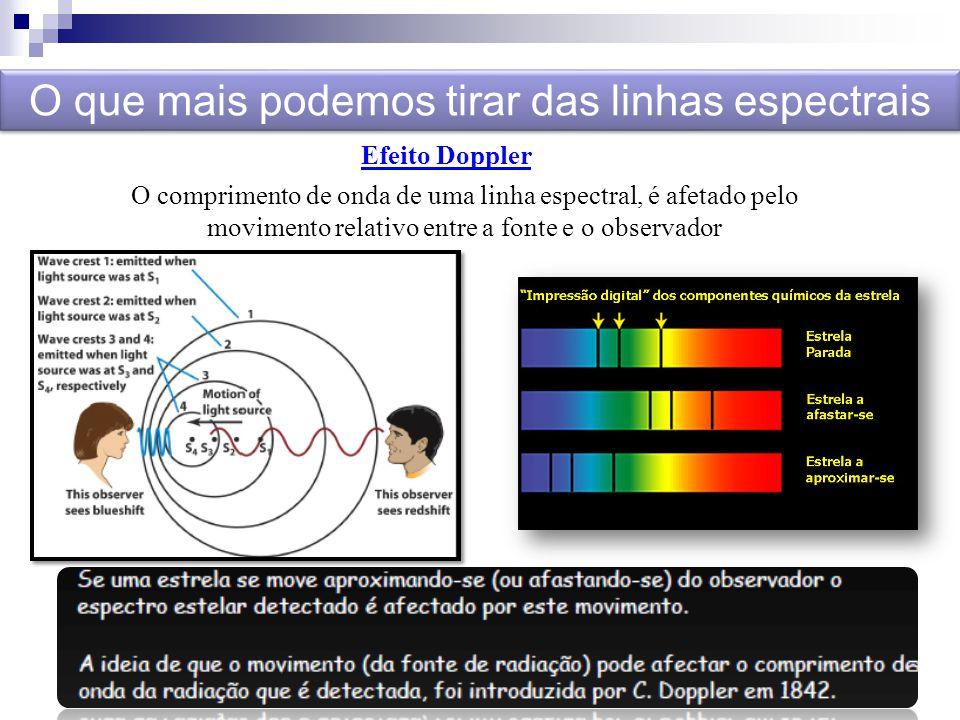 Efeito Doppler O comprimento de onda de uma linha espectral, é afetado pelo movimento relativo entre a fonte e o observador O que mais podemos tirar d