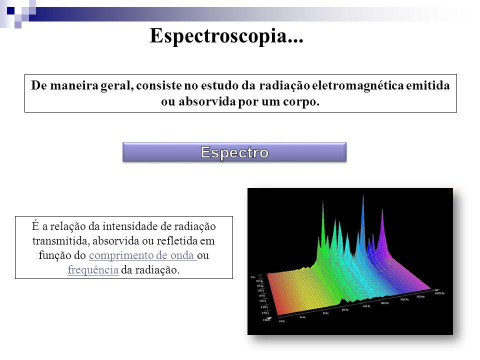 De maneira geral, consiste no estudo da radiação eletromagnética emitida ou absorvida por um corpo. Espectroscopia... É a relação da intensidade de ra