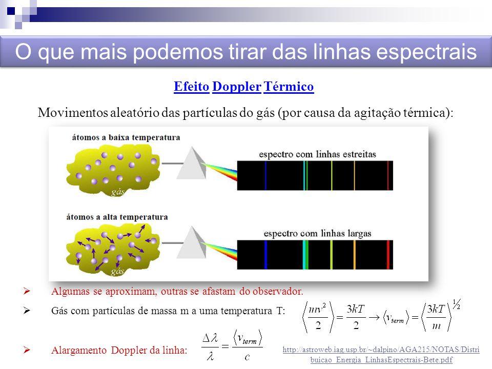 Efeito Doppler Térmico Movimentos aleatório das partículas do gás (por causa da agitação térmica):  Algumas se aproximam, outras se afastam do observ