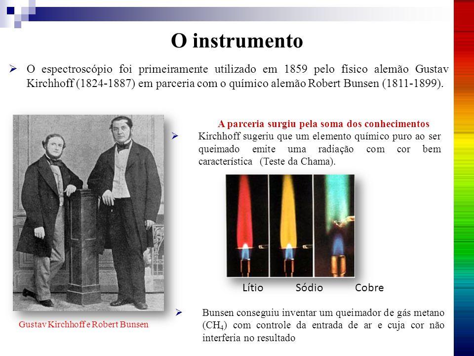  O espectroscópio foi primeiramente utilizado em 1859 pelo físico alemão Gustav Kirchhoff (1824-1887) em parceria com o químico alemão Robert Bunsen
