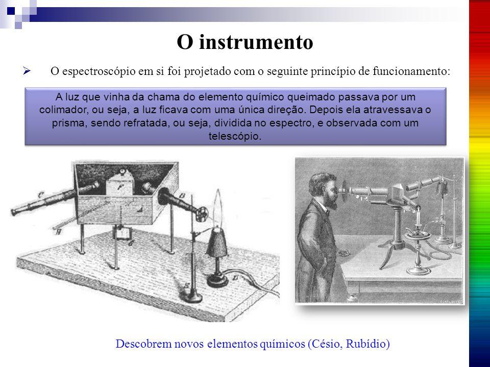  O espectroscópio em si foi projetado com o seguinte princípio de funcionamento: O instrumento A luz que vinha da chama do elemento químico queimado