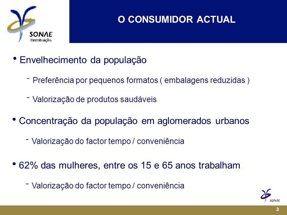 3 O CONSUMIDOR ACTUAL  Envelhecimento da população  Preferência por pequenos formatos ( embalagens reduzidas )  Valorização de produtos saudáveis  Concentração da população em aglomerados urbanos  Valorização do factor tempo / conveniência  62% das mulheres, entre os 15 e 65 anos trabalham  Valorização do factor tempo / conveniência