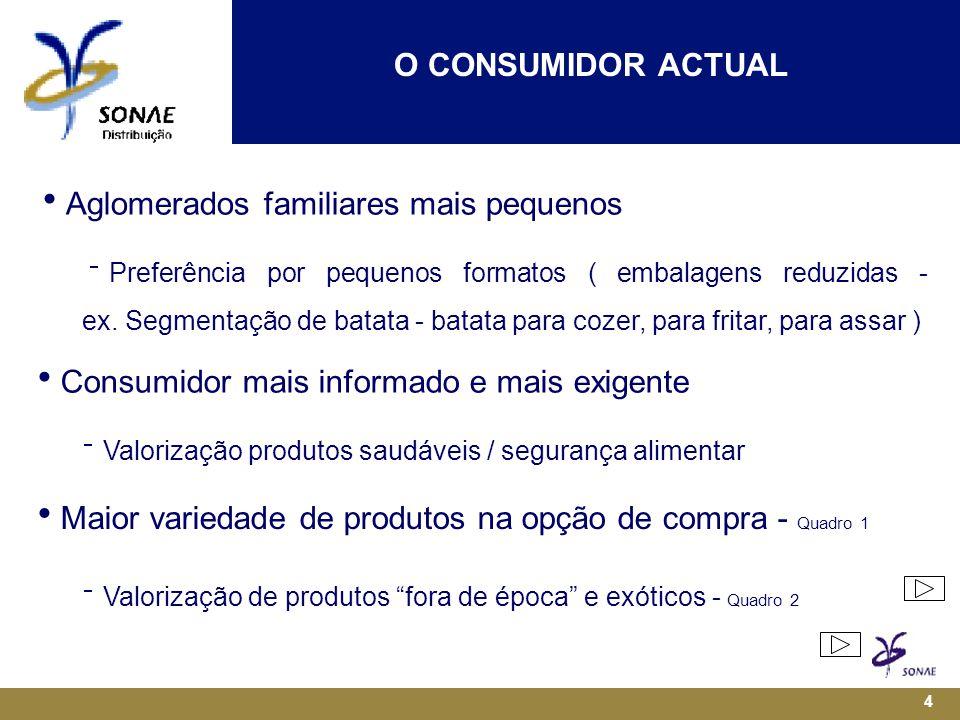 4 O CONSUMIDOR ACTUAL  Aglomerados familiares mais pequenos  Preferência por pequenos formatos ( embalagens reduzidas - ex.