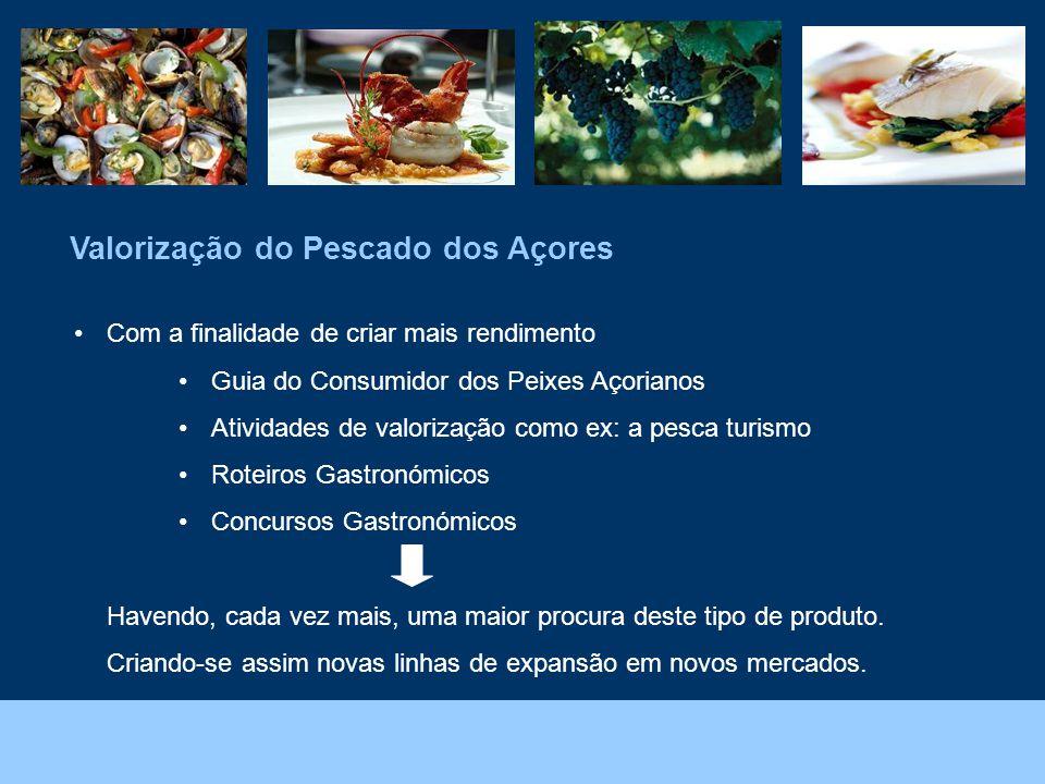 Foto: João Melo – Direcção Regional do Ambiente. Valorização do Pescado dos Açores Com a finalidade de criar mais rendimento Guia do Consumidor dos Pe
