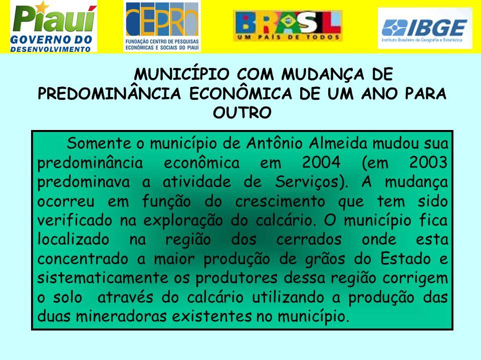 MUNICÍPIO COM MUDANÇA DE PREDOMINÂNCIA ECONÔMICA DE UM ANO PARA OUTRO Somente o município de Antônio Almeida mudou sua predominância econômica em 2004