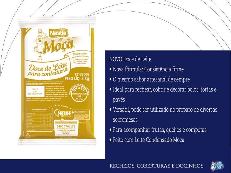 Novos Bags 3 Kg Canais Foco -HMR -Confeitarias, Padarias e Docerias: médio e grande porte -Pequenas fábricas e centrais de produção Preço R$ / kg = LATA Rota ao Mercado -Venda Direta -Alinhados -Distribuidores