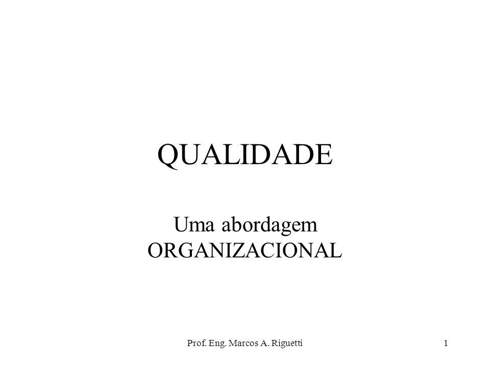 Prof. Eng. Marcos A. Riguetti1 QUALIDADE Uma abordagem ORGANIZACIONAL