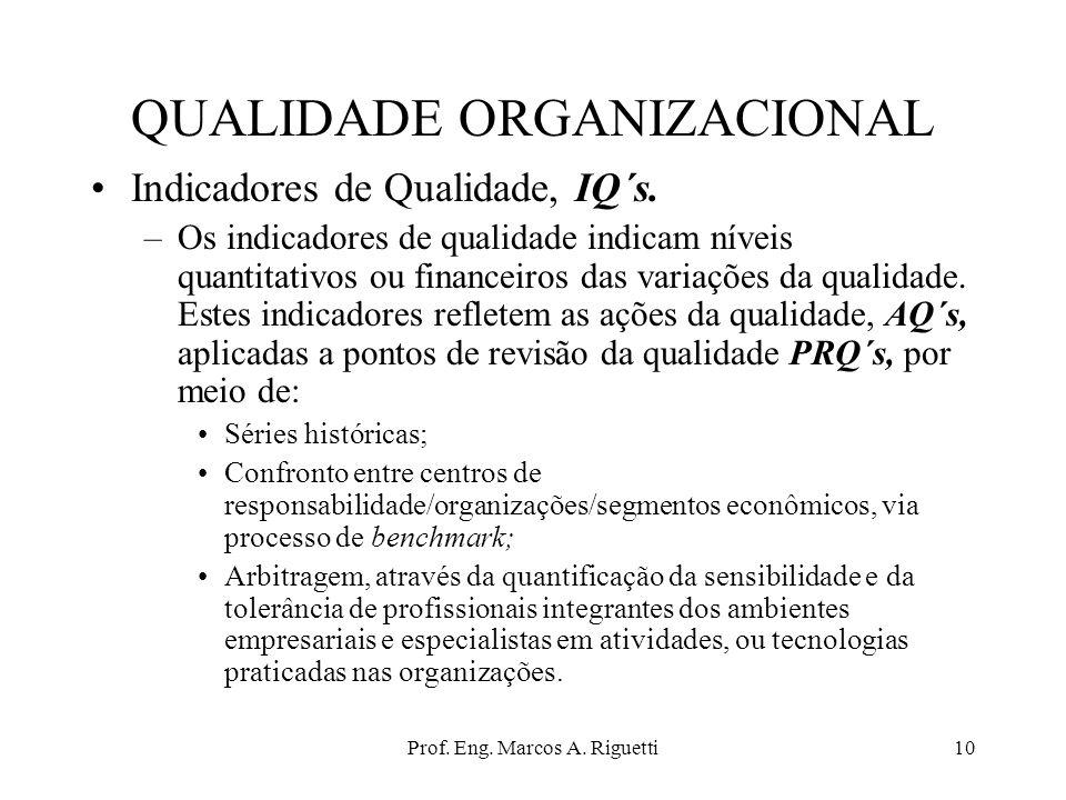 Prof. Eng. Marcos A. Riguetti10 QUALIDADE ORGANIZACIONAL Indicadores de Qualidade, IQ´s.