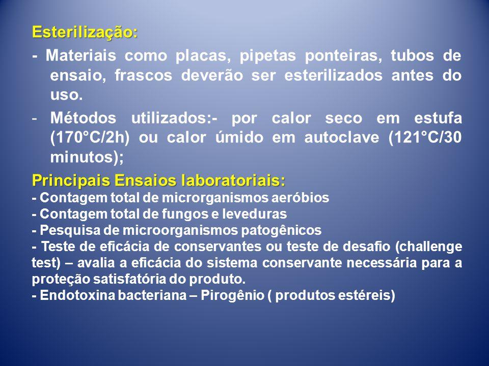 Esterilização: - Materiais como placas, pipetas ponteiras, tubos de ensaio, frascos deverão ser esterilizados antes do uso. -Métodos utilizados:- por